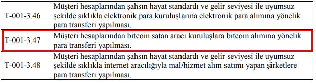 Bitcoin Türkiye'de Yasal mı
