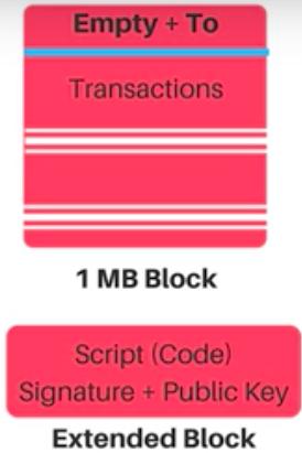 Genişletilmiş Blok
